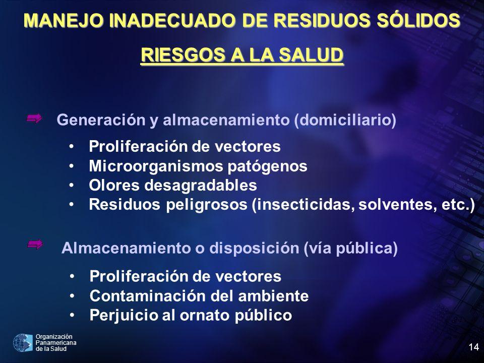 MANEJO INADECUADO DE RESIDUOS SÓLIDOS