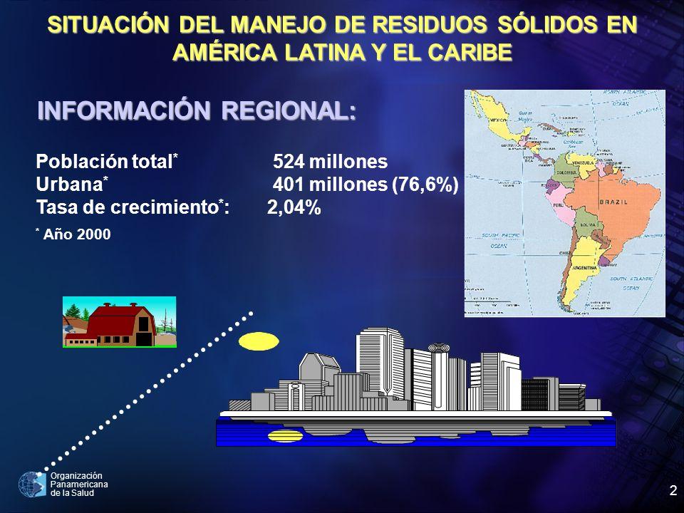 SITUACIÓN DEL MANEJO DE RESIDUOS SÓLIDOS EN AMÉRICA LATINA Y EL CARIBE