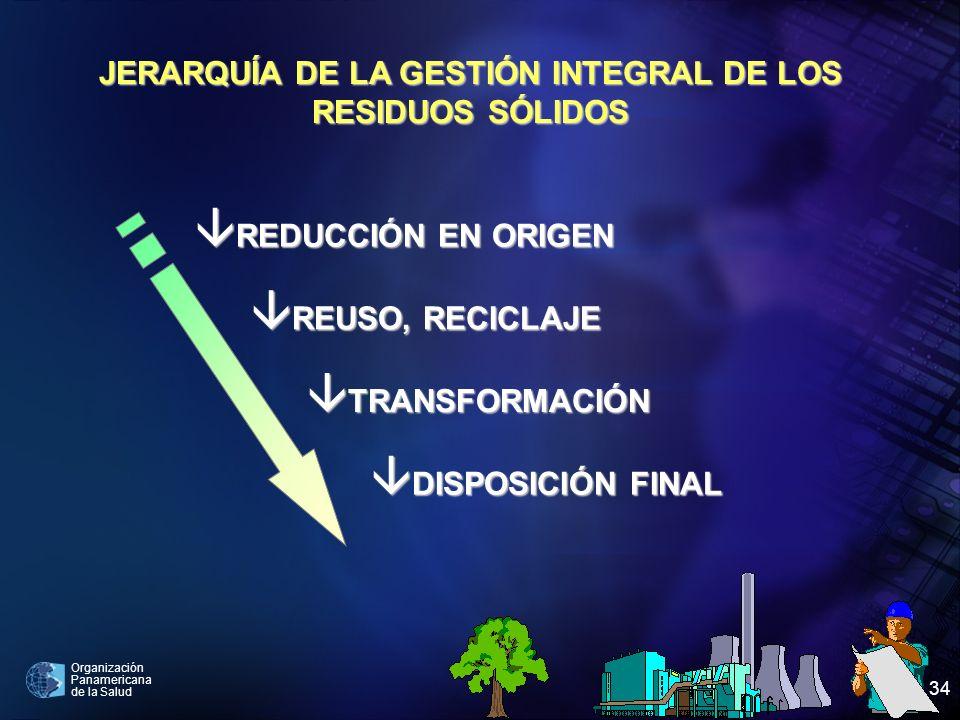 JERARQUÍA DE LA GESTIÓN INTEGRAL DE LOS RESIDUOS SÓLIDOS