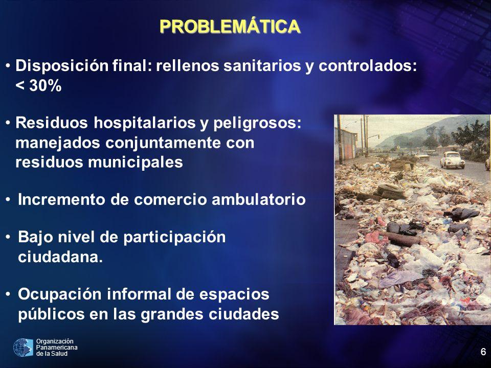 PROBLEMÁTICA Disposición final: rellenos sanitarios y controlados: