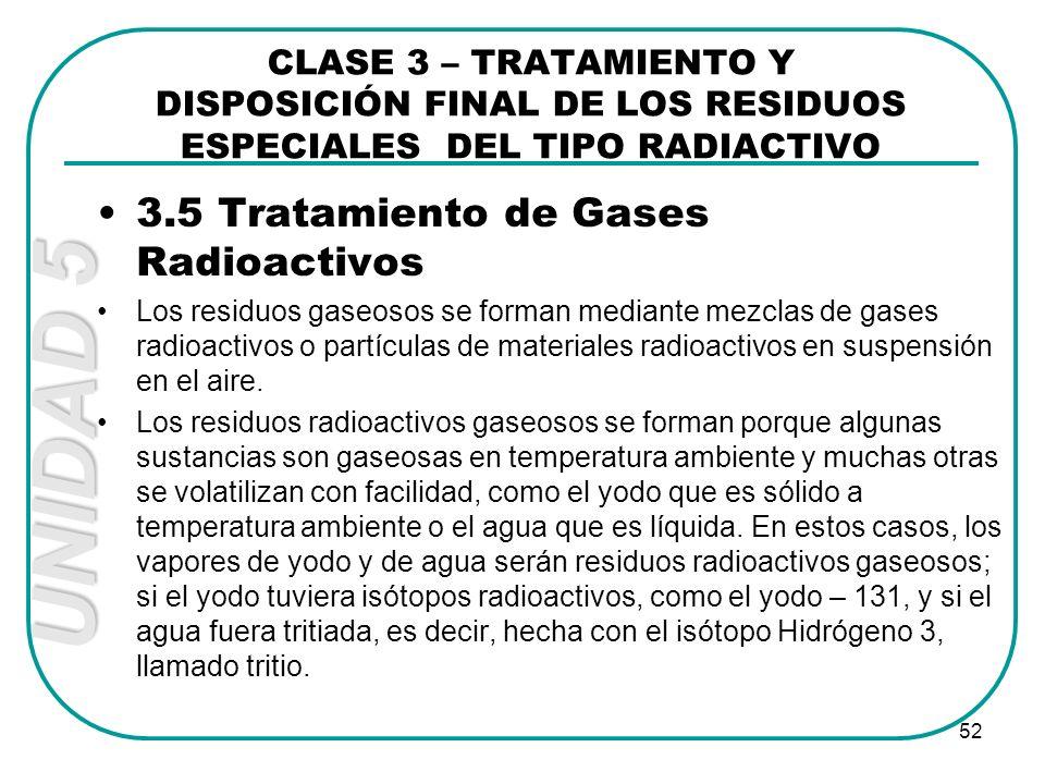 3.5 Tratamiento de Gases Radioactivos