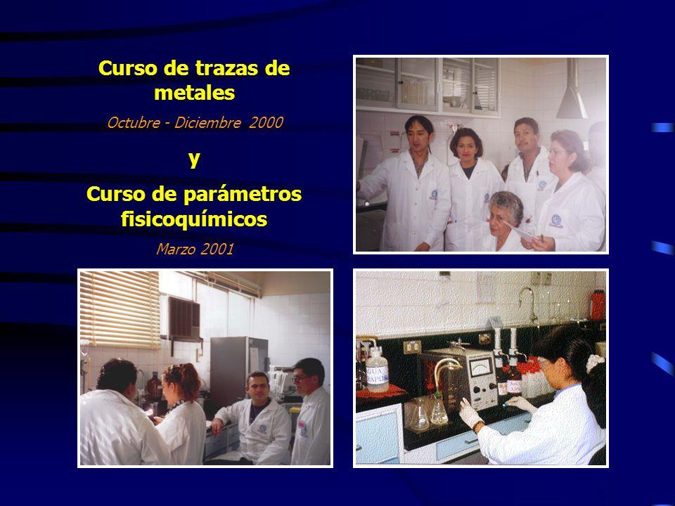 Curso de trazas de metales Curso de parámetros fisicoquímicos
