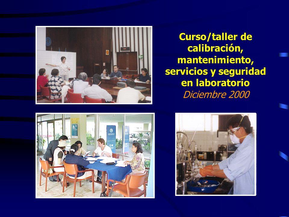 Curso/taller de calibración, mantenimiento, servicios y seguridad en laboratorio