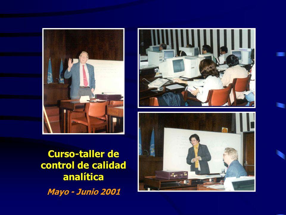 Curso-taller de control de calidad analítica