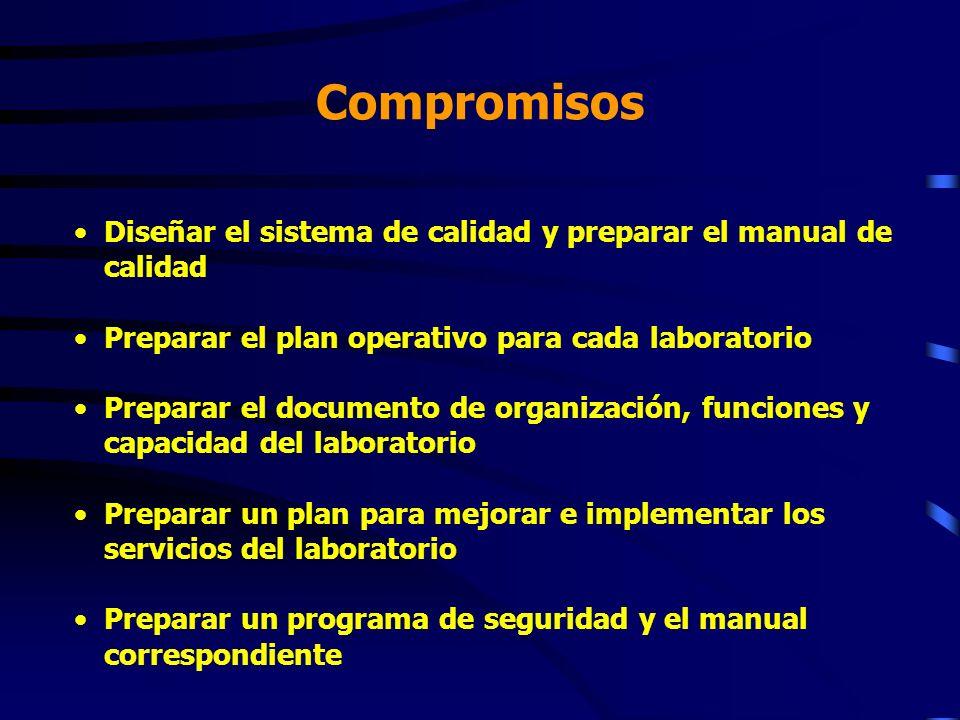 Compromisos Diseñar el sistema de calidad y preparar el manual de calidad. Preparar el plan operativo para cada laboratorio.