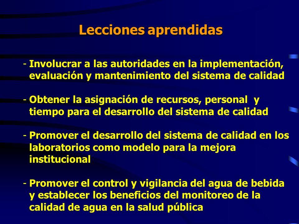 Lecciones aprendidas Involucrar a las autoridades en la implementación, evaluación y mantenimiento del sistema de calidad.