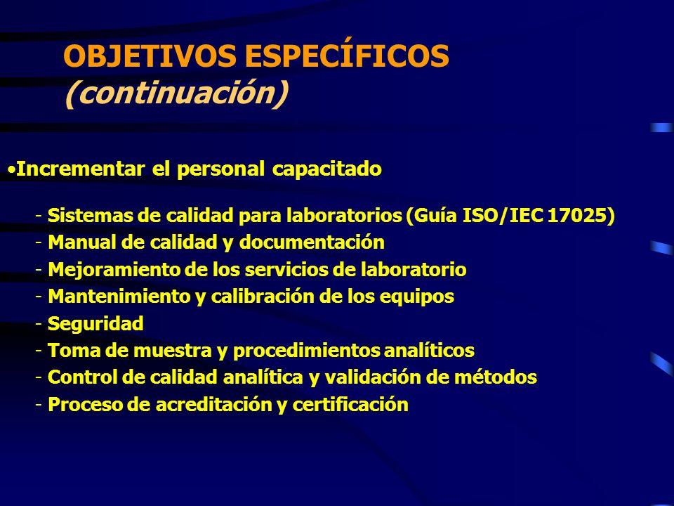 OBJETIVOS ESPECÍFICOS (continuación)