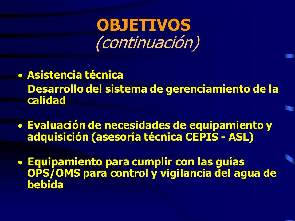 OBJETIVOS (continuación) Asistencia técnica