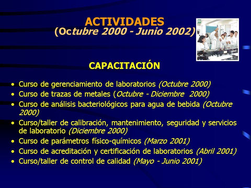 ACTIVIDADES (Octubre 2000 - Junio 2002) CAPACITACIÓN