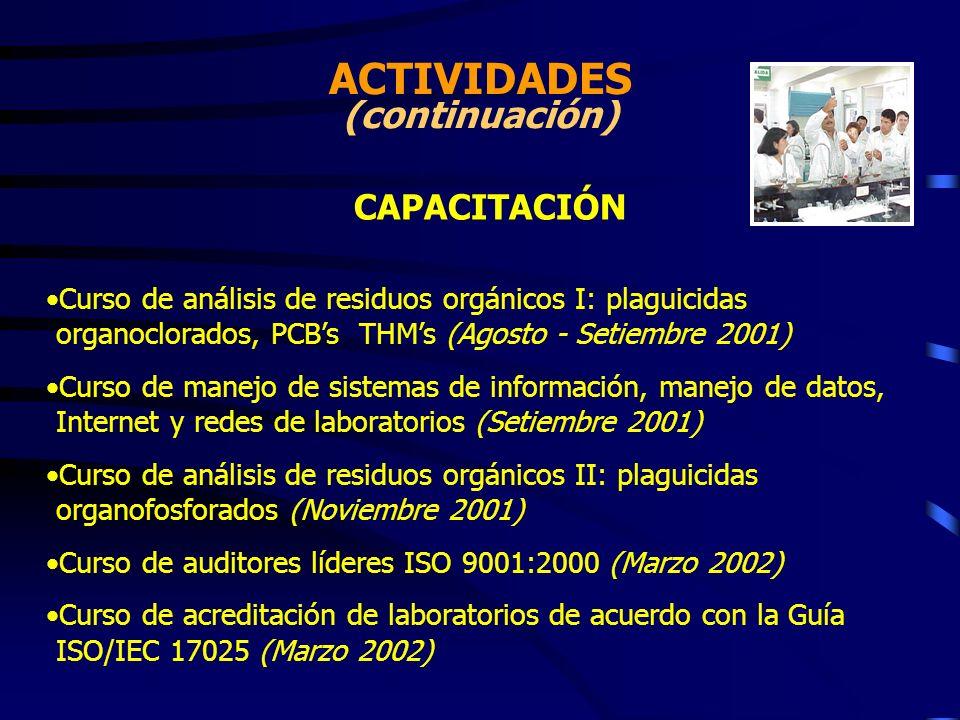 ACTIVIDADES (continuación)