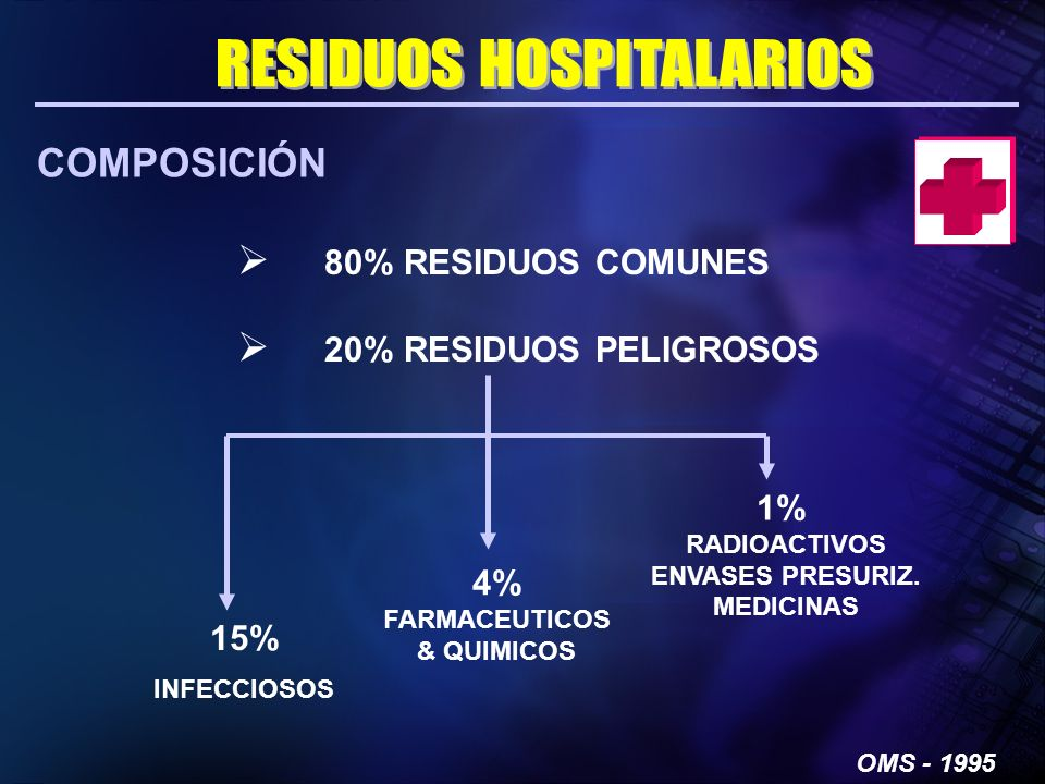 FARMACEUTICOS & QUIMICOS