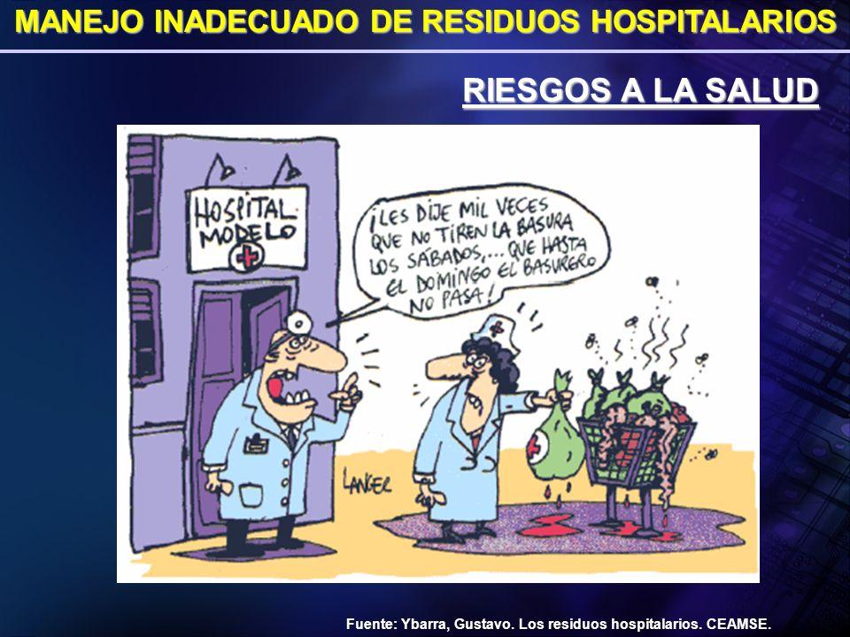 MANEJO INADECUADO DE RESIDUOS HOSPITALARIOS
