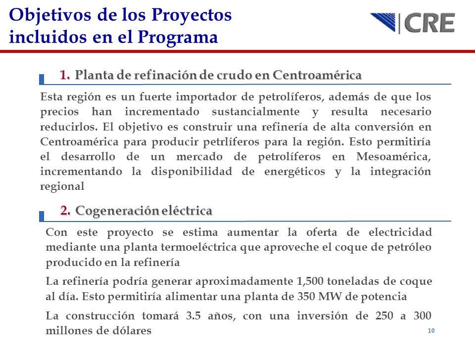 Objetivos de los Proyectos incluidos en el Programa
