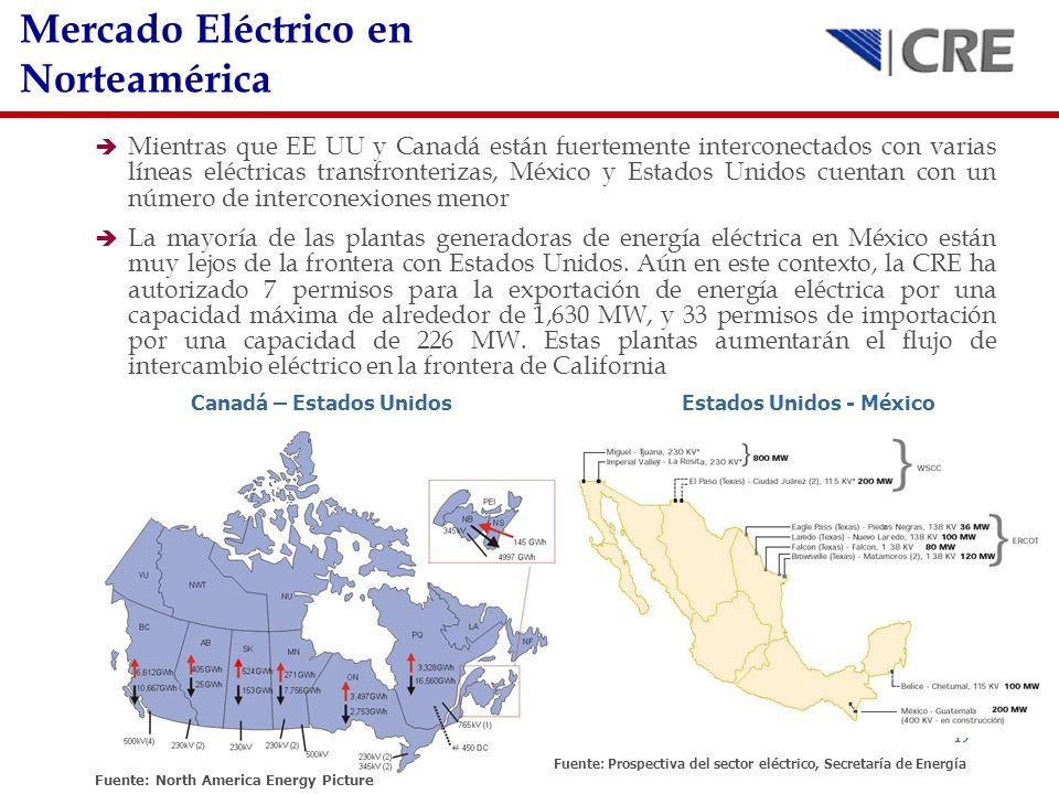 Mercado Eléctrico en Norteamérica