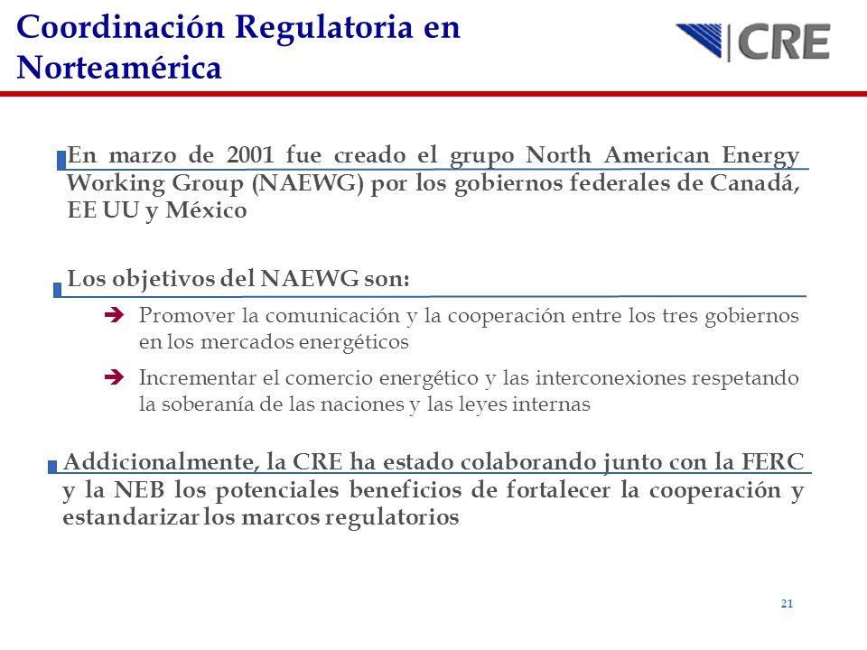 Coordinación Regulatoria en Norteamérica