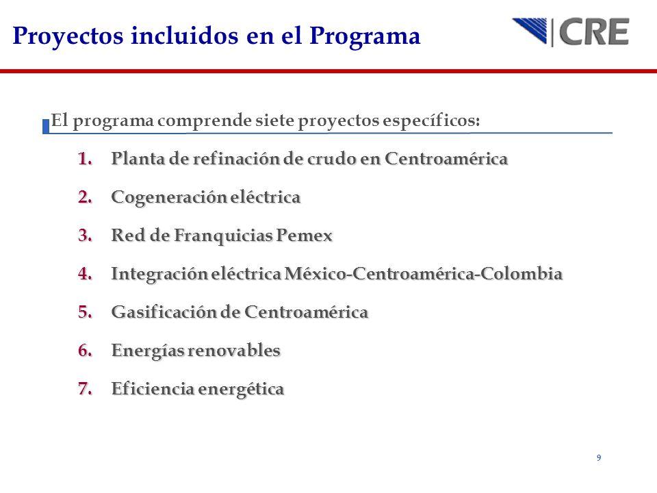 Proyectos incluidos en el Programa