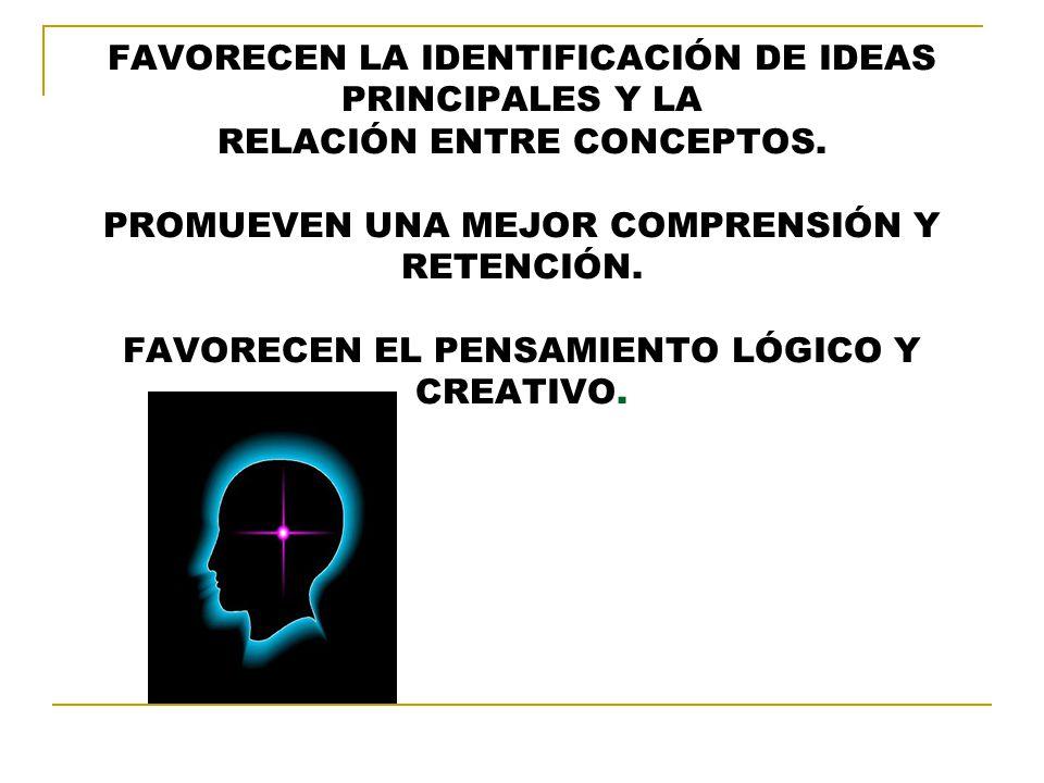 FAVORECEN LA IDENTIFICACIÓN DE IDEAS PRINCIPALES Y LA RELACIÓN ENTRE CONCEPTOS.