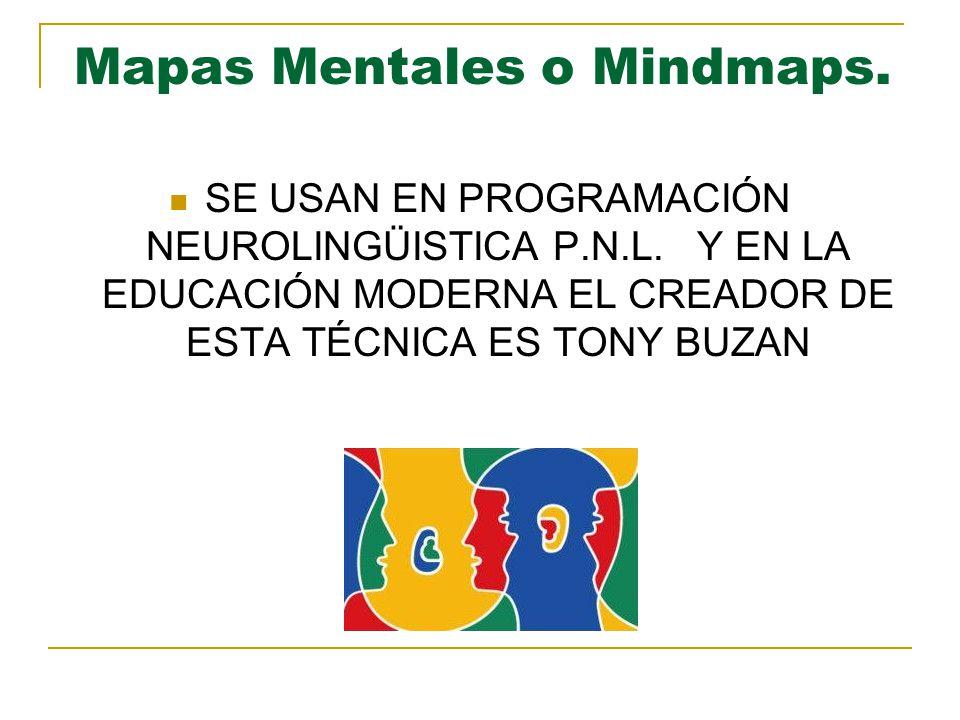 Mapas Mentales o Mindmaps.