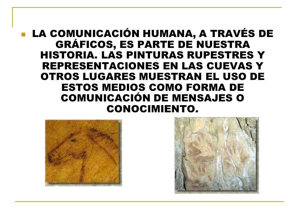 LA COMUNICACIÓN HUMANA, A TRAVÉS DE GRÁFICOS, ES PARTE DE NUESTRA HISTORIA.