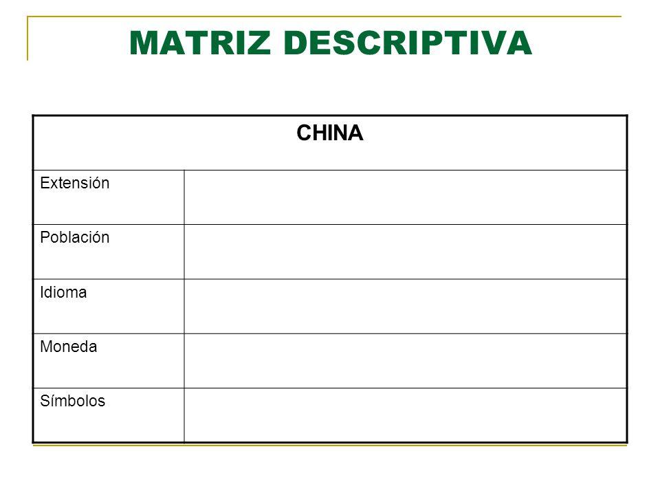 MATRIZ DESCRIPTIVA CHINA Extensión Población Idioma Moneda Símbolos