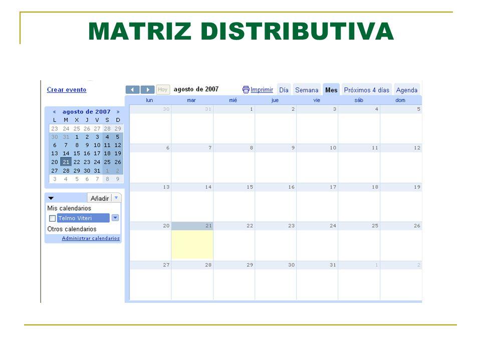 MATRIZ DISTRIBUTIVA