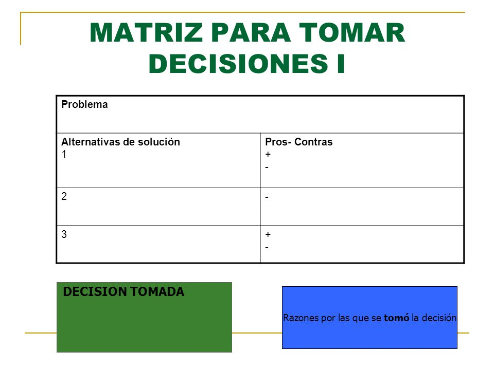 MATRIZ PARA TOMAR DECISIONES I