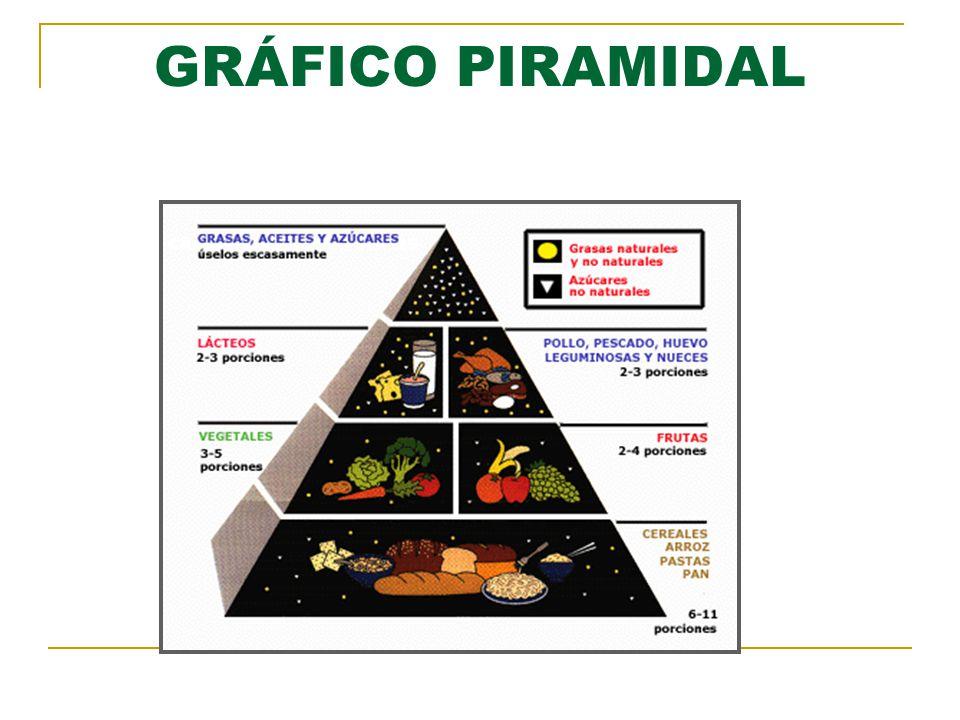 GRÁFICO PIRAMIDAL