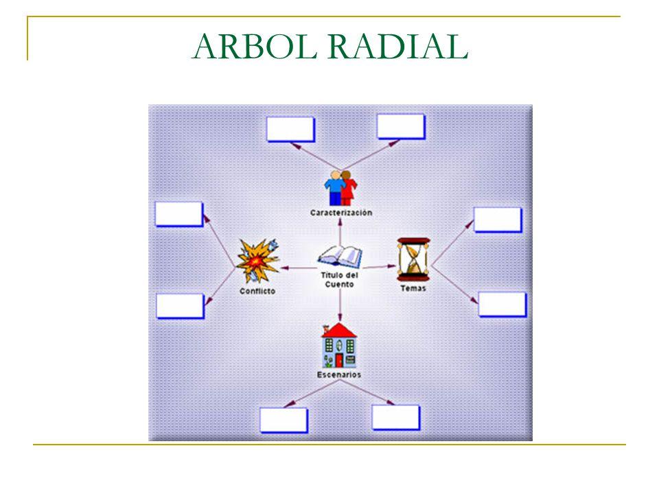 ARBOL RADIAL