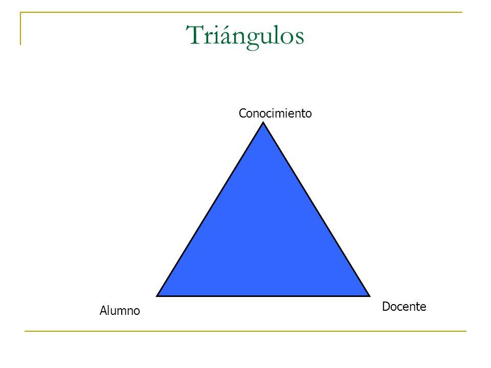 Triángulos Conocimiento Docente Alumno