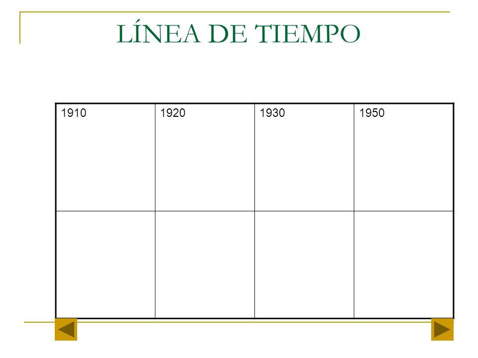 LÍNEA DE TIEMPO 1910 1920 1930 1950