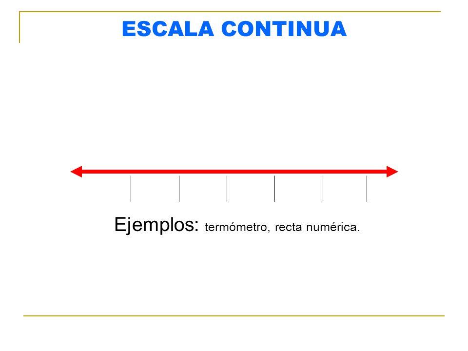ESCALA CONTINUA Ejemplos: termómetro, recta numérica.