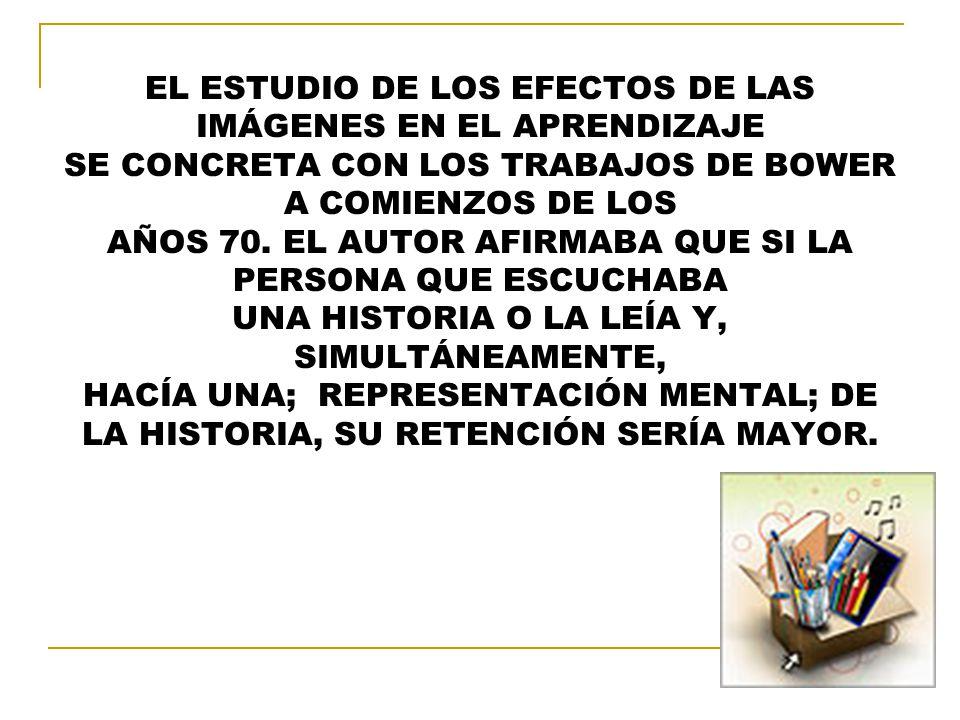 EL ESTUDIO DE LOS EFECTOS DE LAS IMÁGENES EN EL APRENDIZAJE SE CONCRETA CON LOS TRABAJOS DE BOWER A COMIENZOS DE LOS AÑOS 70.