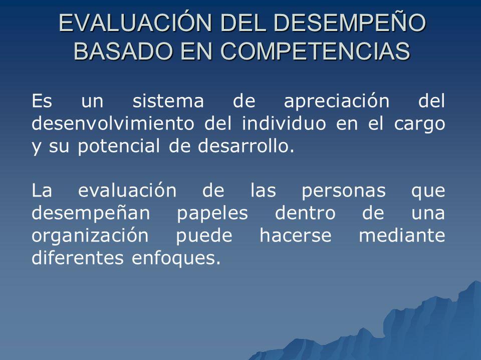 EVALUACIÓN DEL DESEMPEÑO BASADO EN COMPETENCIAS
