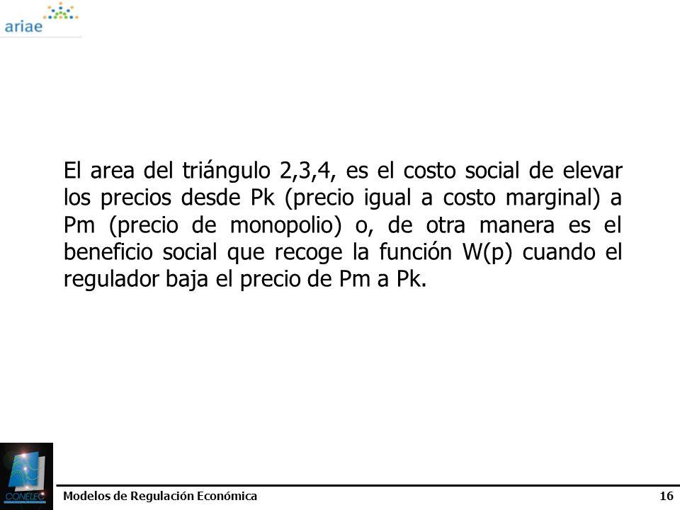 El area del triángulo 2,3,4, es el costo social de elevar los precios desde Pk (precio igual a costo marginal) a Pm (precio de monopolio) o, de otra manera es el beneficio social que recoge la función W(p) cuando el regulador baja el precio de Pm a Pk.