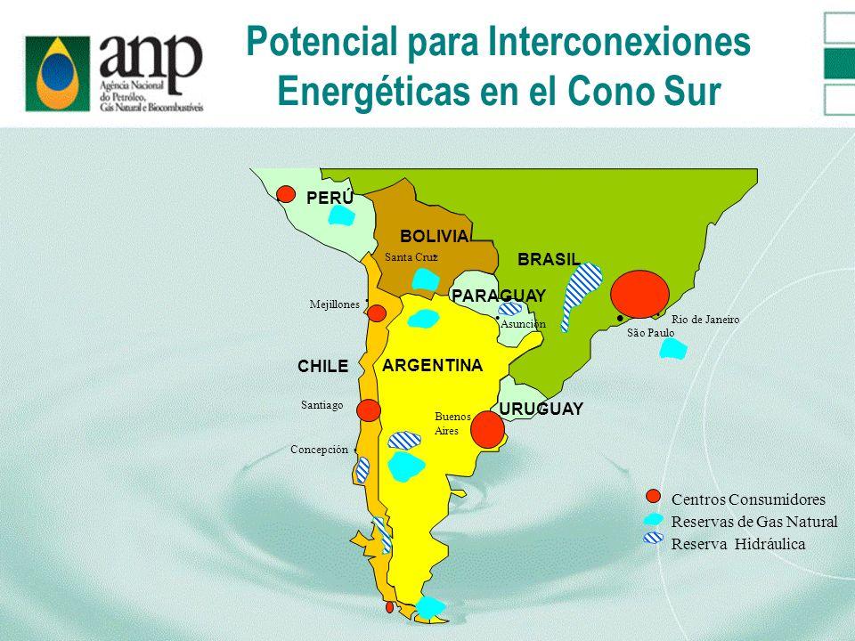Potencial para Interconexiones Energéticas en el Cono Sur