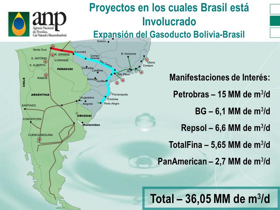 Proyectos en los cuales Brasil está Involucrado Expansión del Gasoducto Bolivia-Brasil