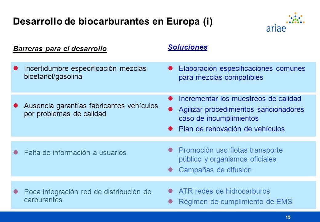 Desarrollo de biocarburantes en Europa (i)