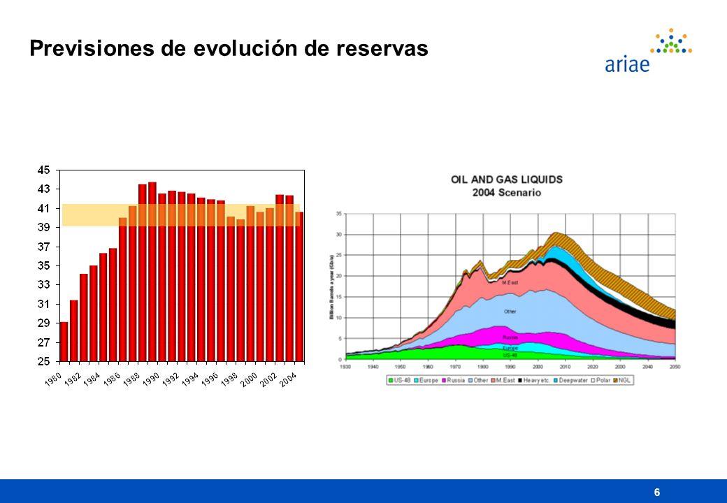 Previsiones de evolución de reservas