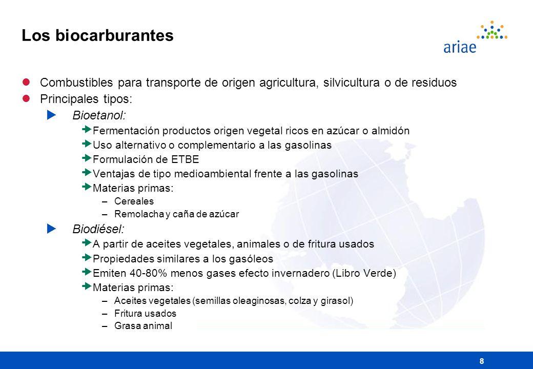 Los biocarburantes Combustibles para transporte de origen agricultura, silvicultura o de residuos. Principales tipos: