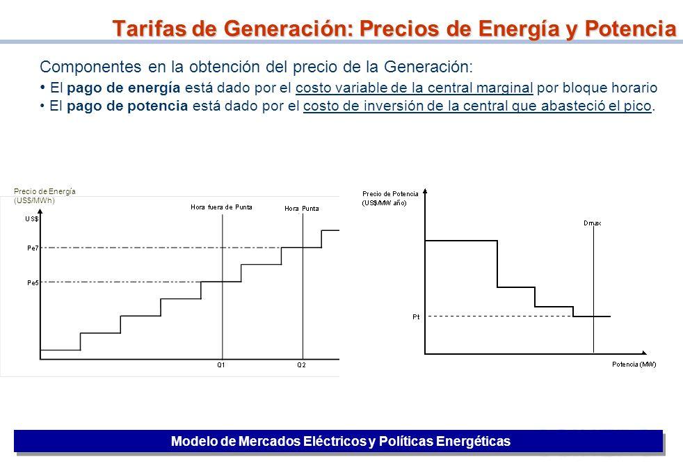 Tarifas de Generación: Precios de Energía y Potencia