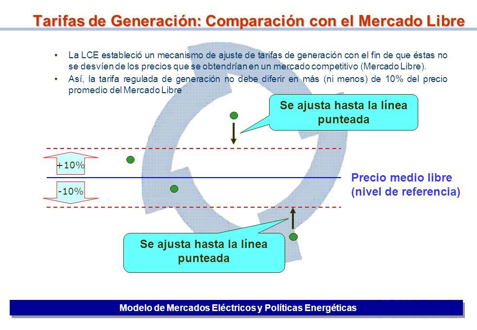 Tarifas de Generación: Comparación con el Mercado Libre