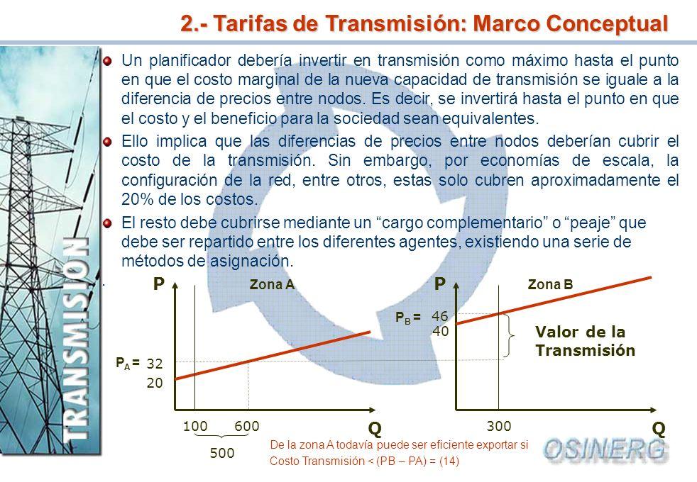 2.- Tarifas de Transmisión: Marco Conceptual