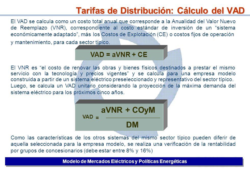 Tarifas de Distribución: Cálculo del VAD