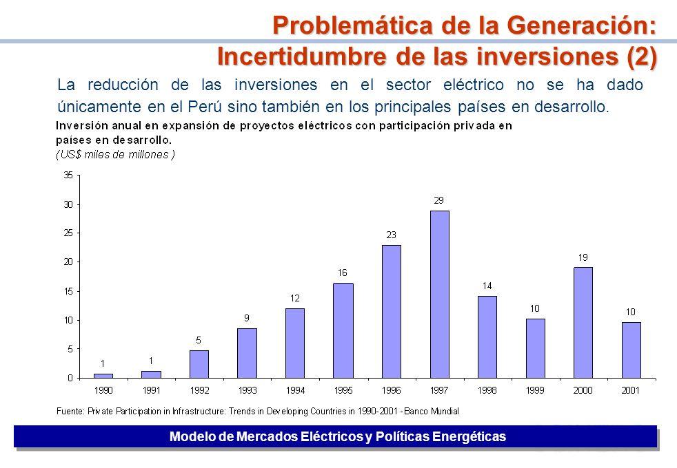 Problemática de la Generación: Incertidumbre de las inversiones (2)