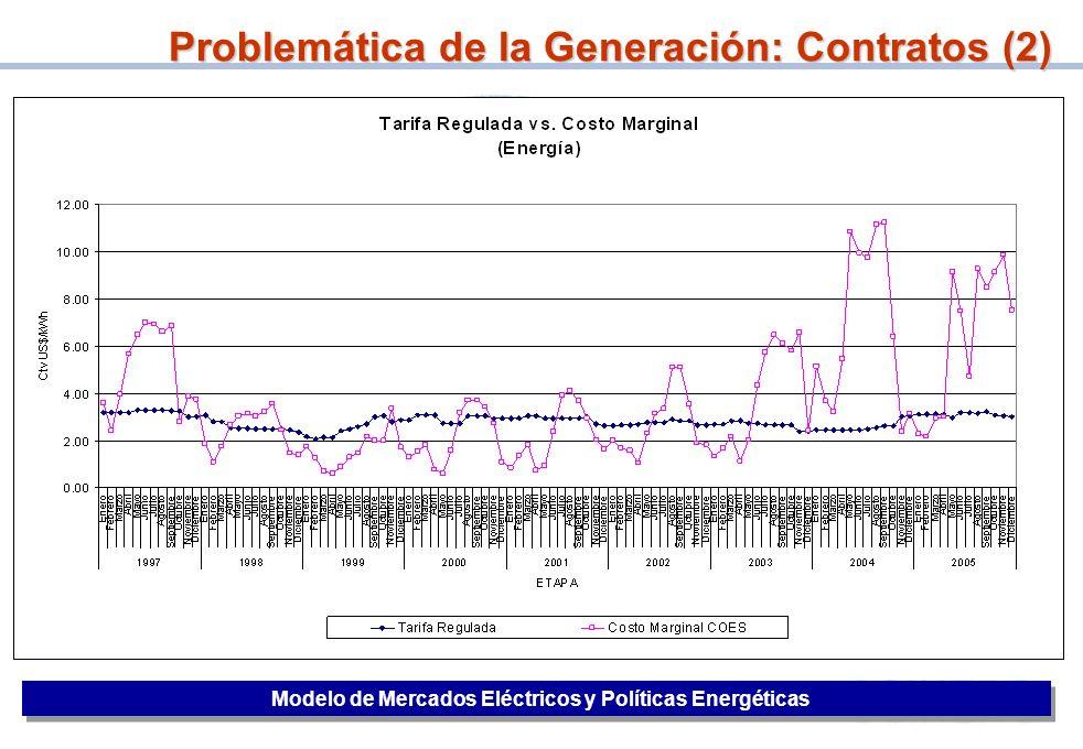 Problemática de la Generación: Contratos (2)