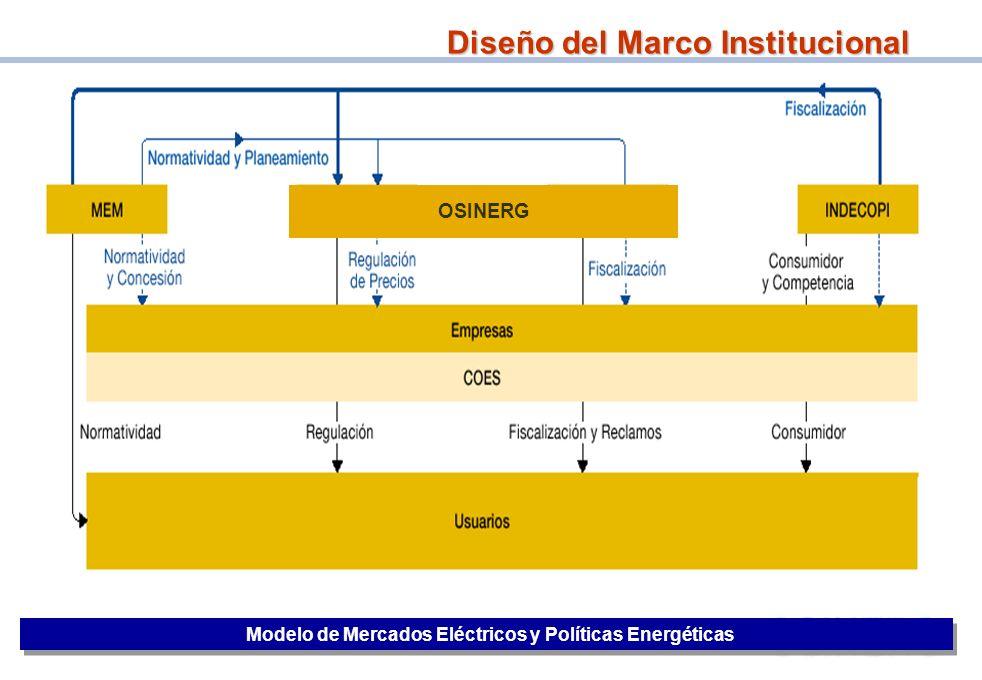 Diseño del Marco Institucional
