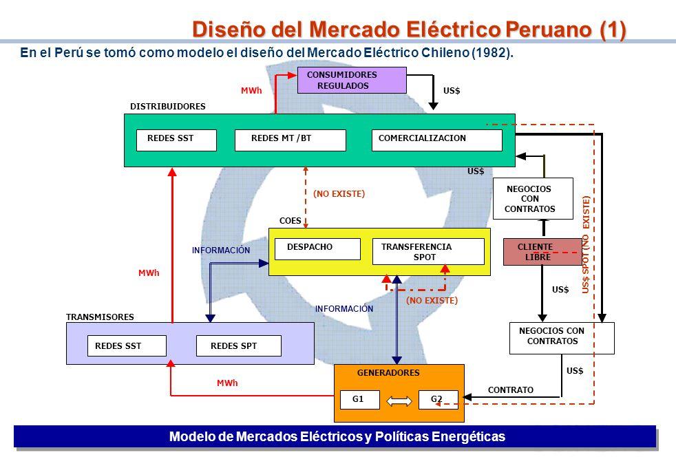 Diseño del Mercado Eléctrico Peruano (1)