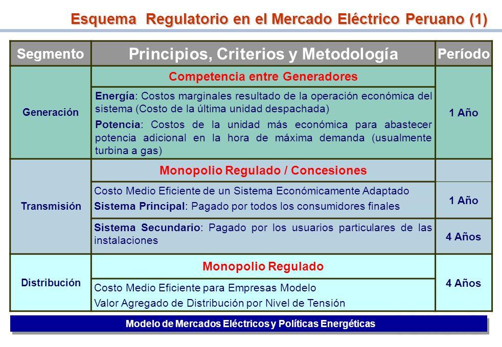 Principios, Criterios y Metodología