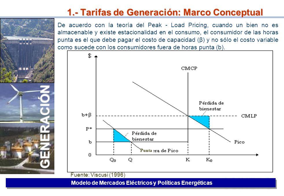 1.- Tarifas de Generación: Marco Conceptual