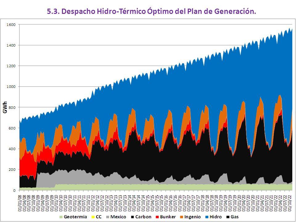 5.3. Despacho Hidro-Térmico Óptimo del Plan de Generación.